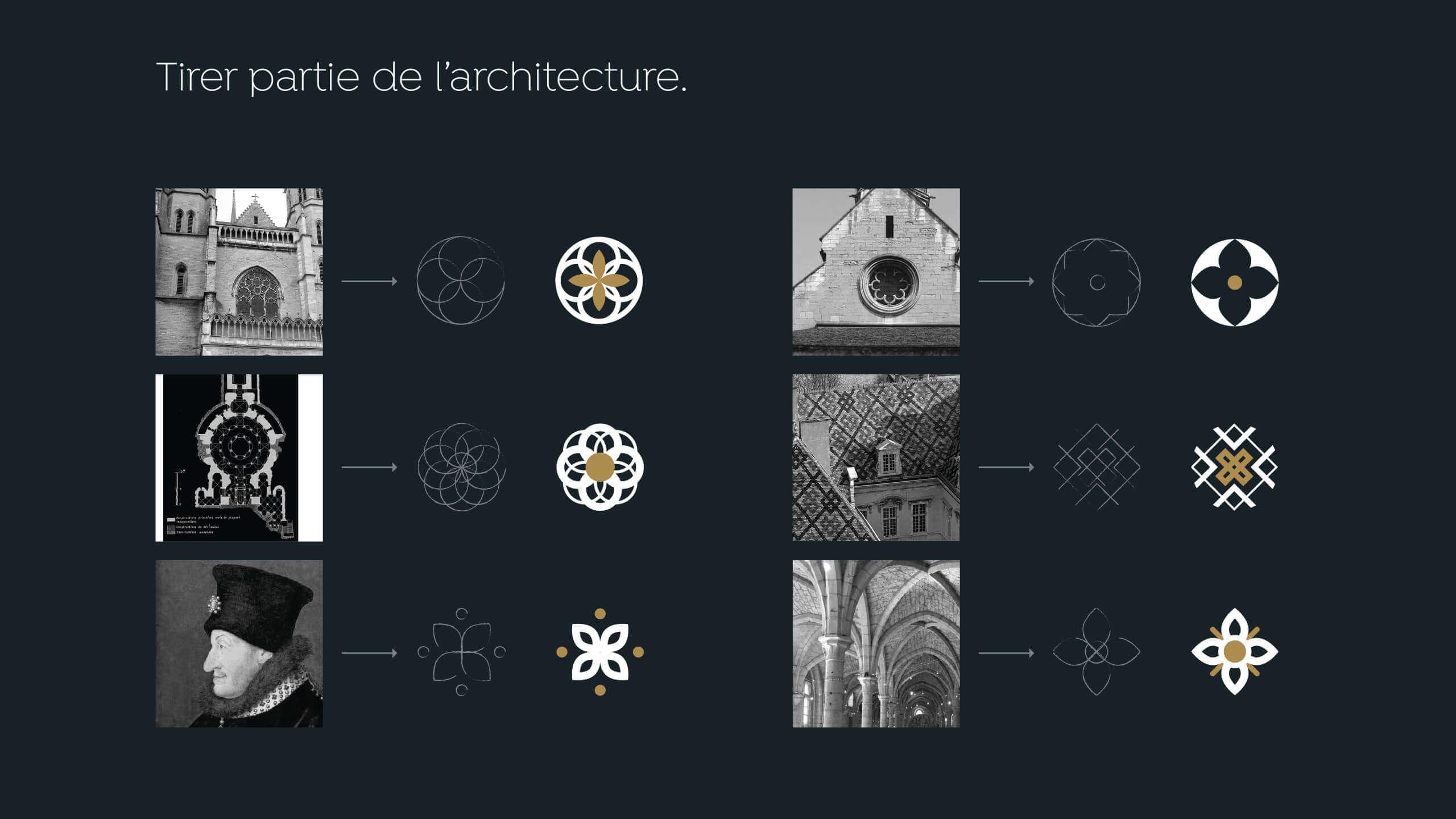 Charte graphique Just Dijon