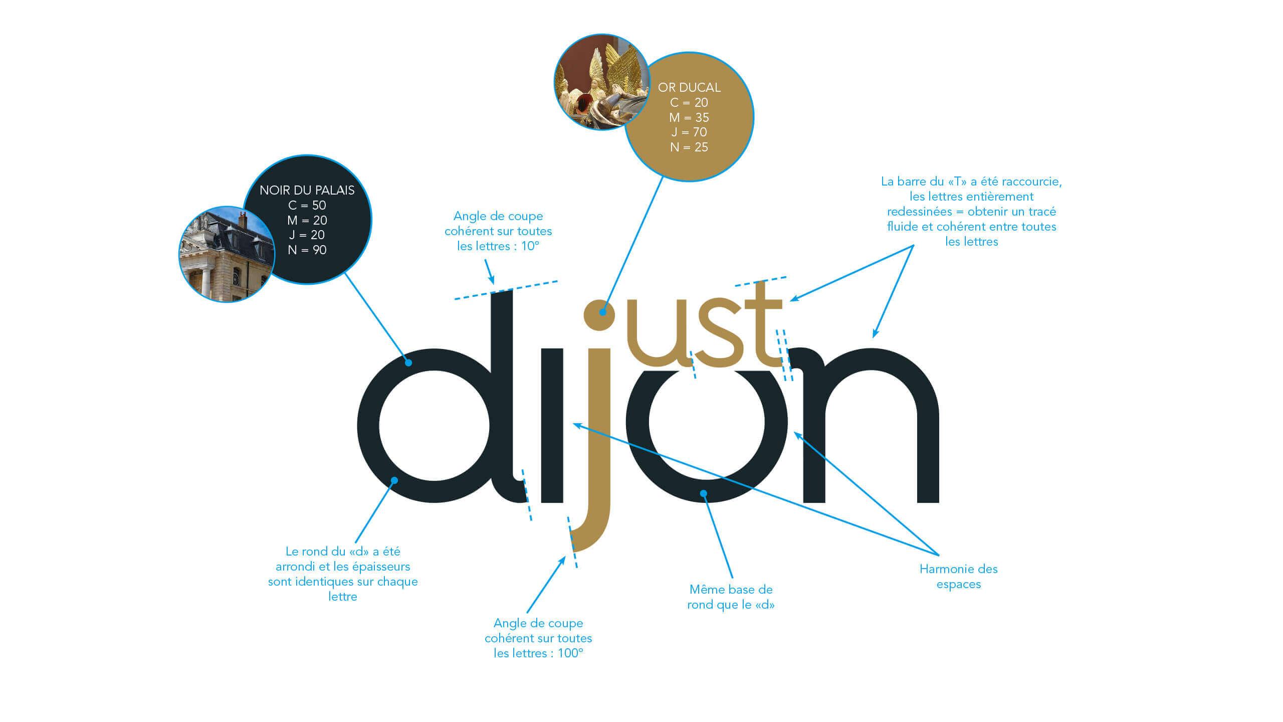 Logo Just Dijon