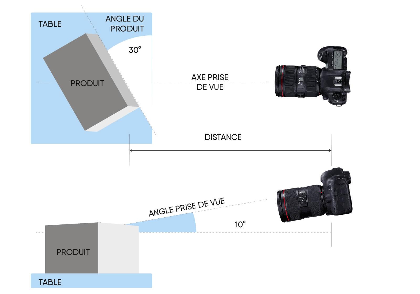studio photo ecommerce
