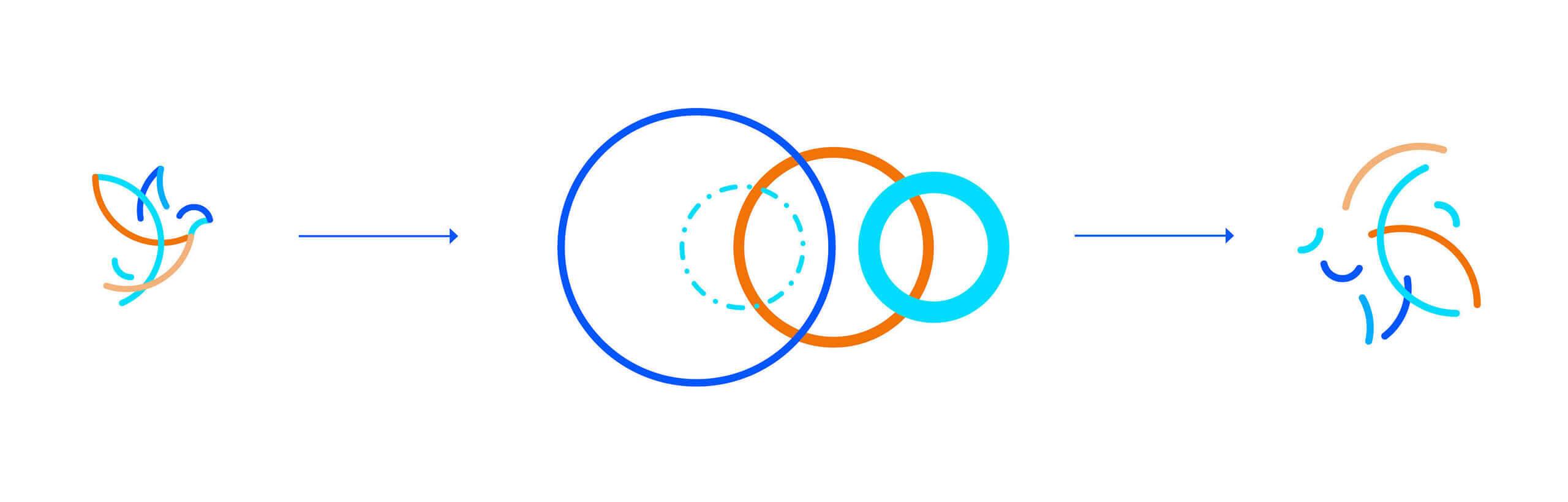 Formes pour la conception graphique