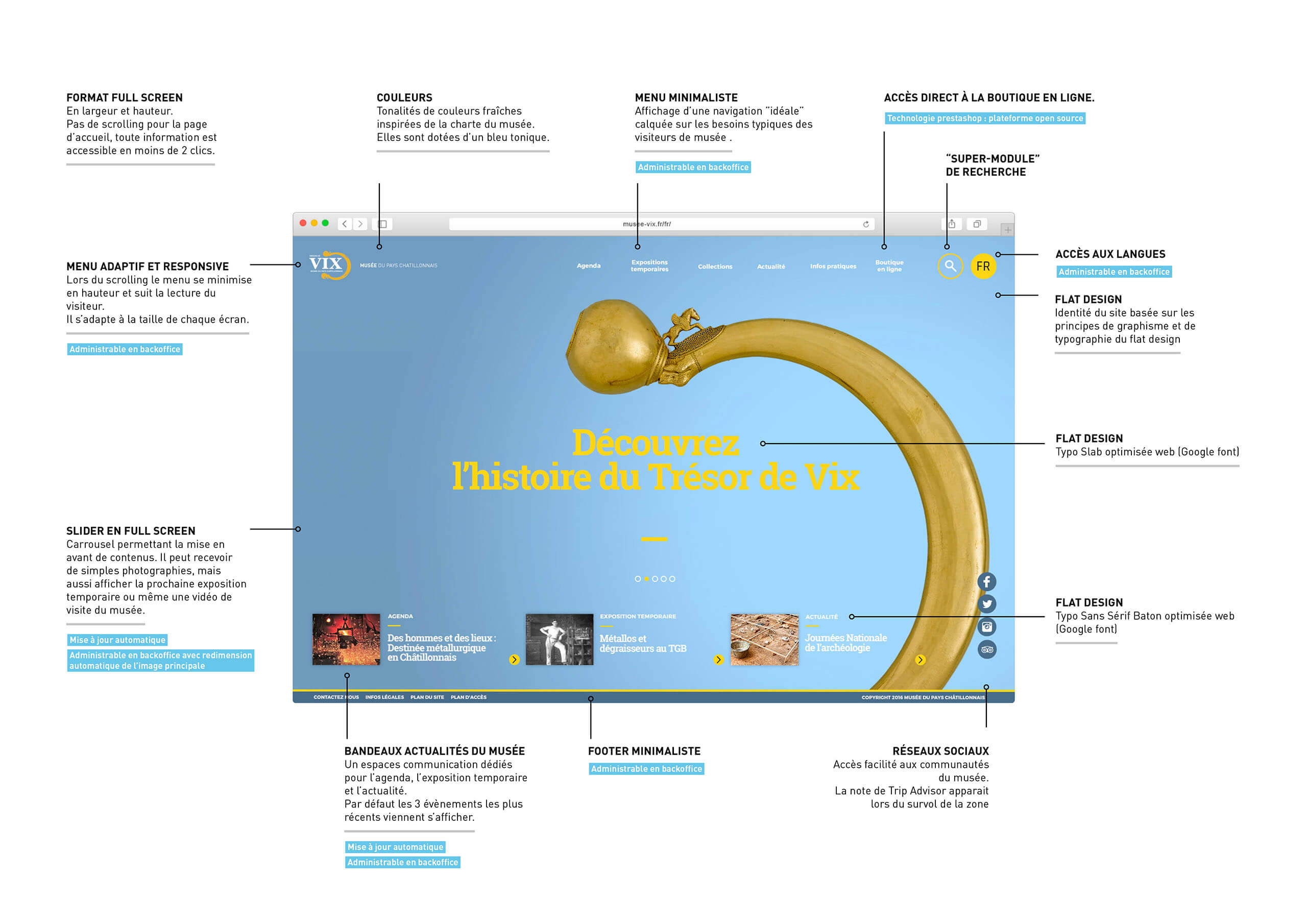 Page d'accueil site internet