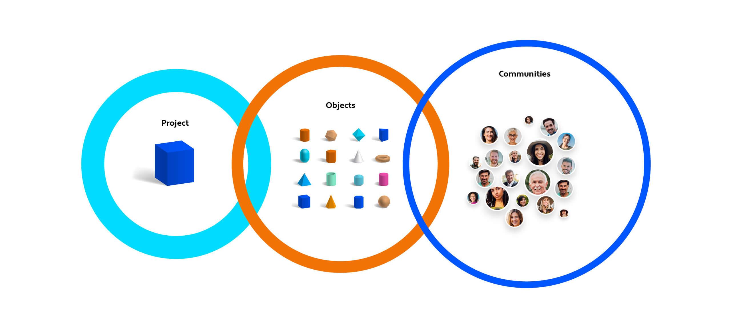 Principe de visualisation des données
